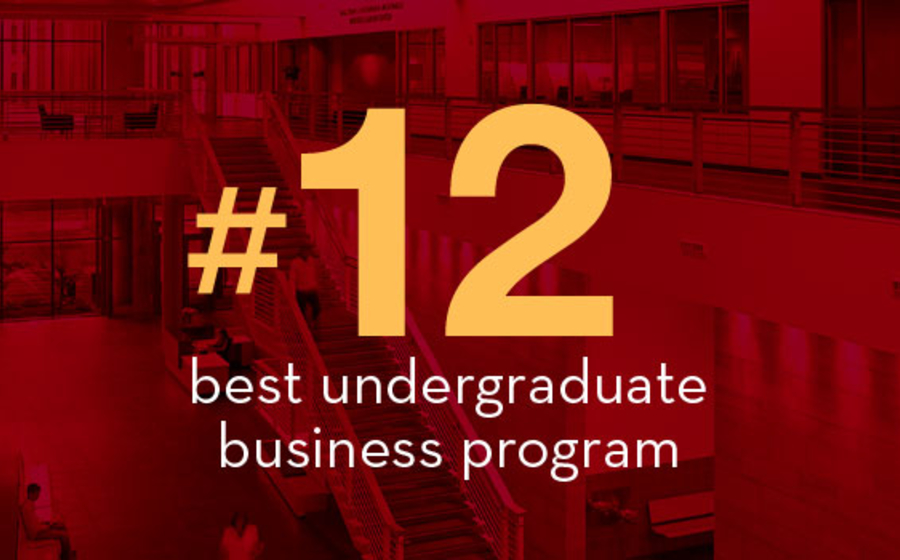 Carlson School Undergraduate Program Ranked 12th by Poets and Quants